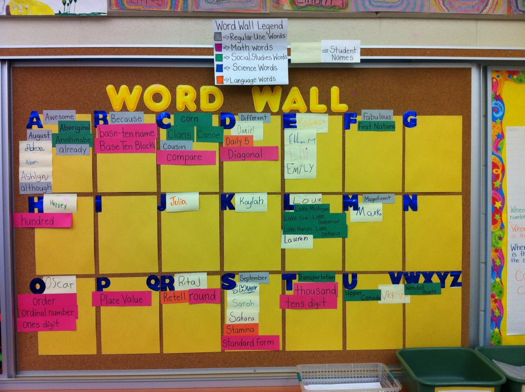 Strategy 10 - Word Walls - ELL strategies & Misconceptions